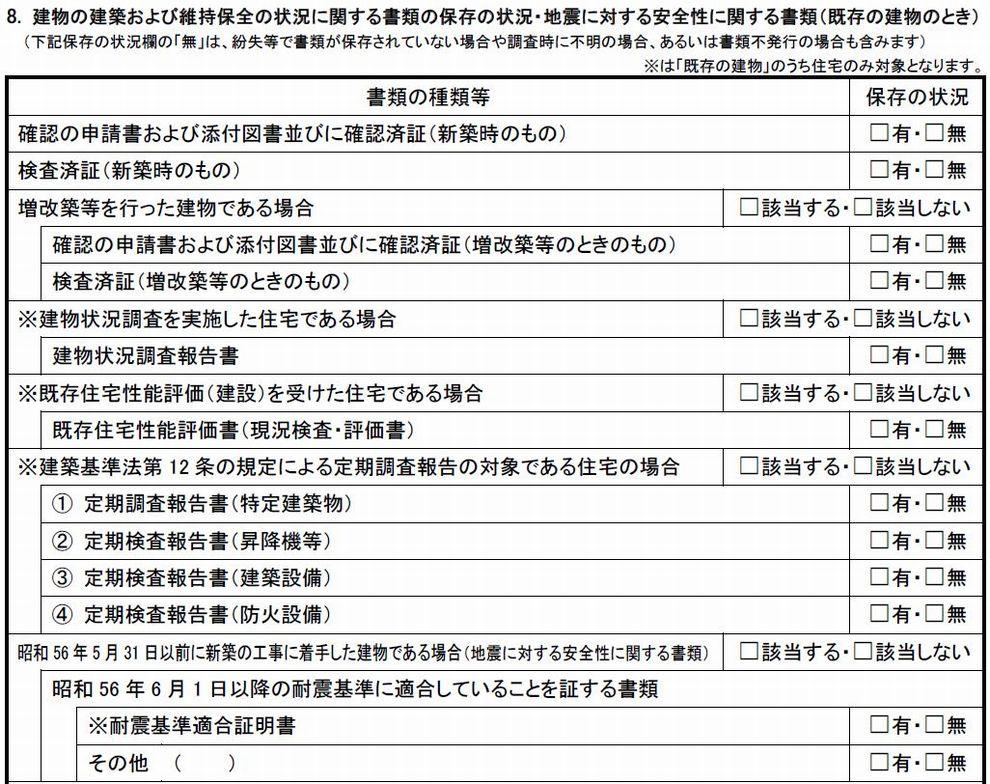 建物の建築および維持保全の状況に関する書類の保存の状況・ 地震に対する安全性に関する書類